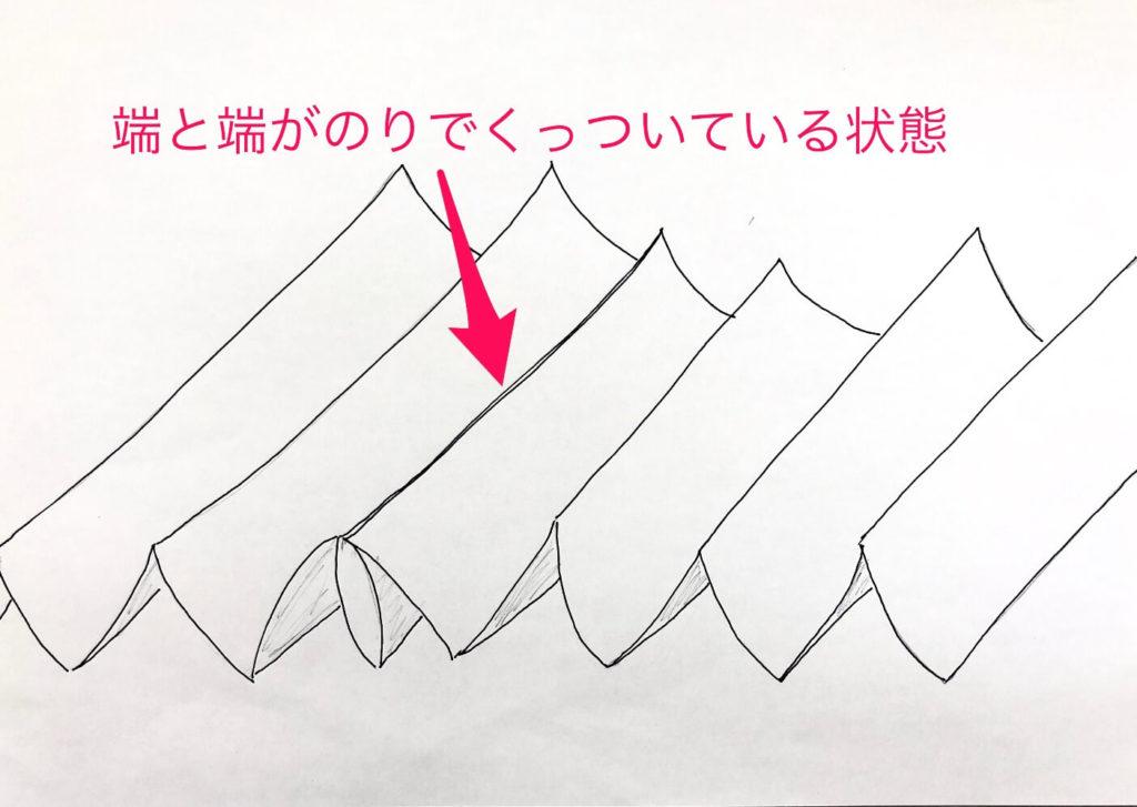 祝辞用紙がのりでくっついて剥がれない状態の画像